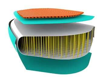 Opblaasbare SUP board, dropstitch constructie